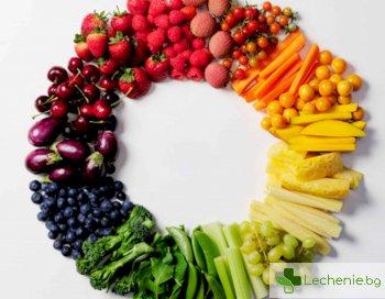 Как да се храним навън, когато сме на диета?