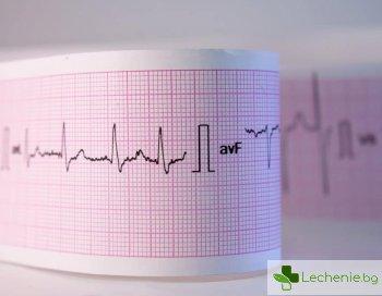 Хлорохинът при коронавируспневмония пагубен за сърцето