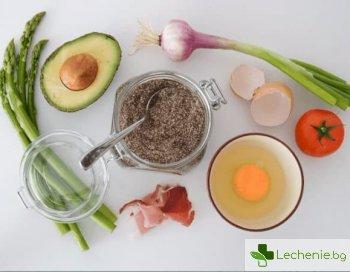 Как витамините и минералите взаимодействат помежду си