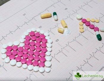 Какви лекарства са необходими за лечение на исхемична болест