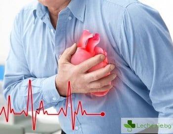 Трансмурален инфаркт - остро нарушение на кръвообращението