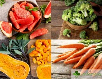 Витамин А може да спомогне за спасение от рак на кожата