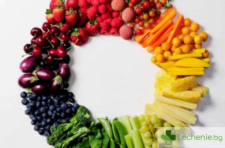 Кои са най-честите заблуди свързани с диетите?