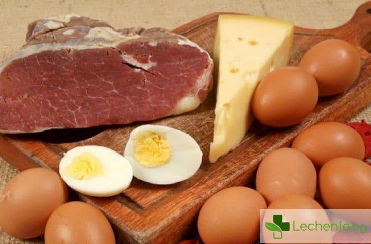 На каква възраст е необходимо да започне проследяването на нивата на холестерола