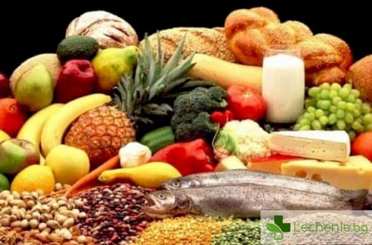 Как скоростта, с която се храните влияе на вашето здраве