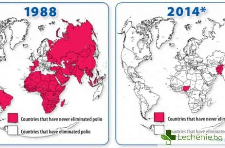 Окончателно ликвидират най-страшната болест - полиомиелит