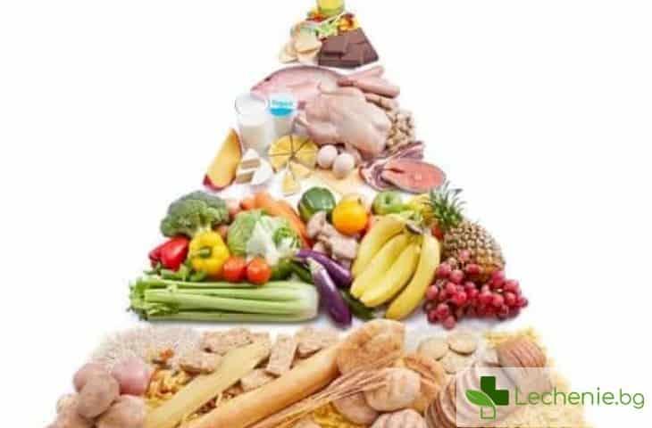 Как правилно да съчетавате хранителните продукти