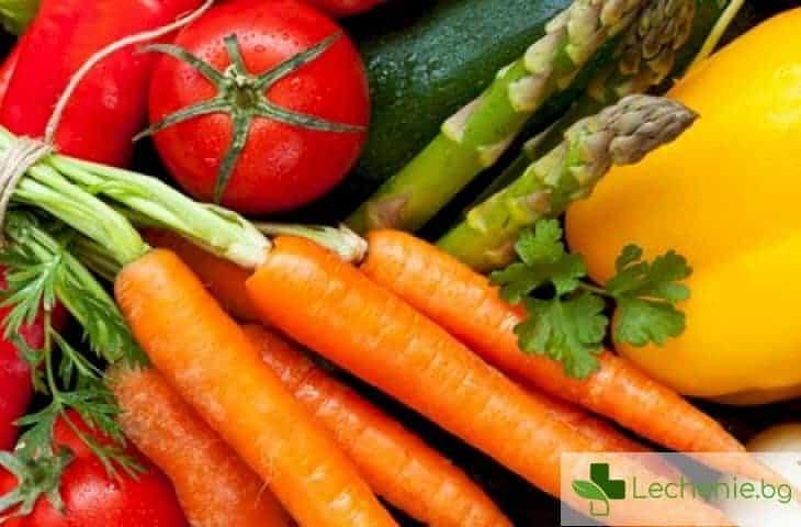 Как вегетарианството може да излекува диабет