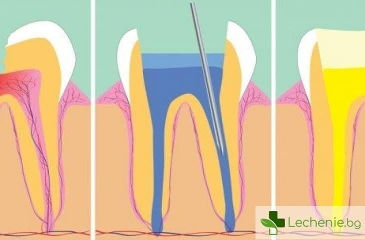 7 незабележими признака, че спешно трябва да отидете на зъболекар