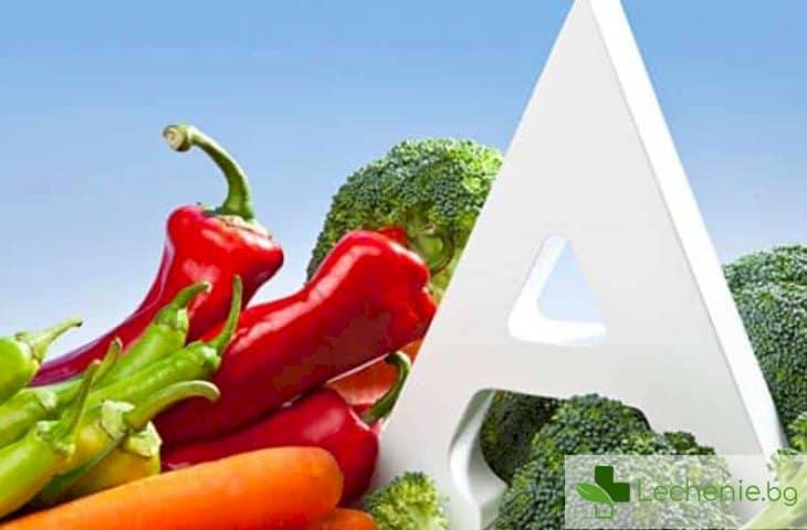 Предозиране с витамин А