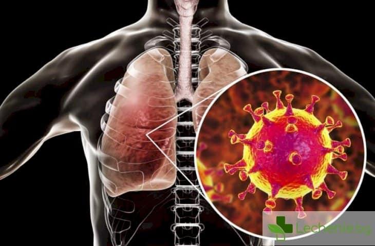 Слаби гени - какви болести могат да ни докарат тежък COVID-19